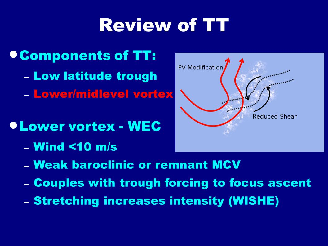 Review of TT  Components of TT: – Low latitude trough – Lower/midlevel vortex  Lower vortex - WEC – Wind <10 m/s – Weak baroclinic or remnant MCV –