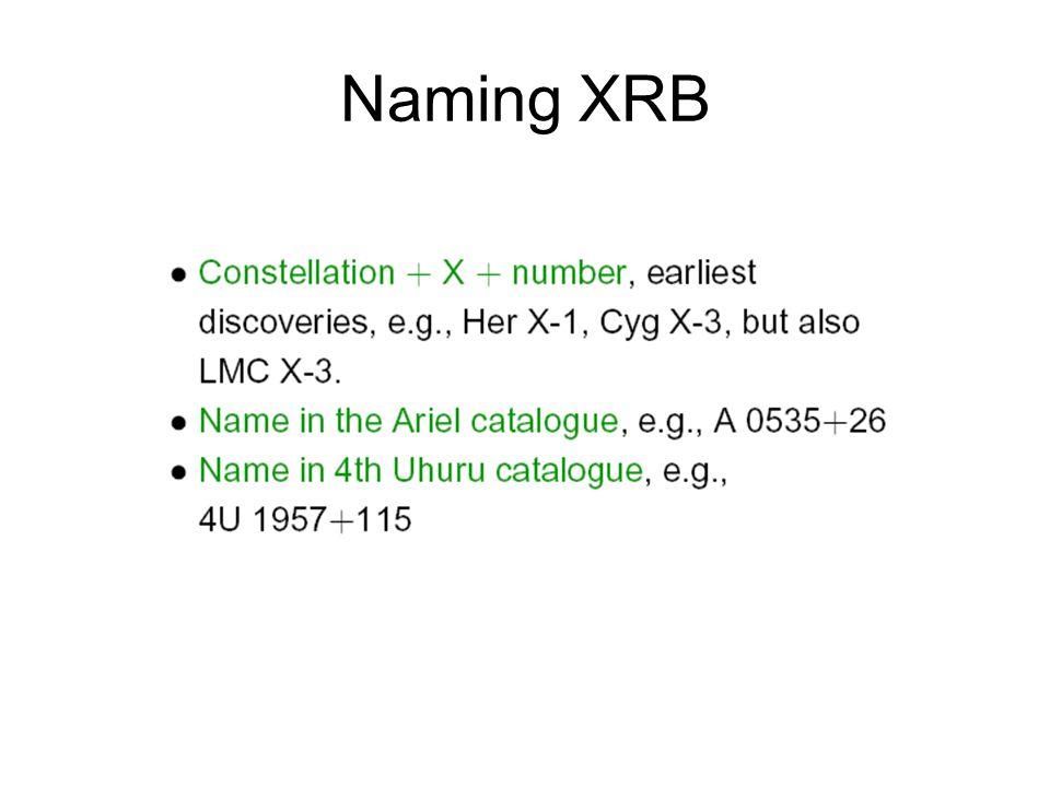 Naming XRB