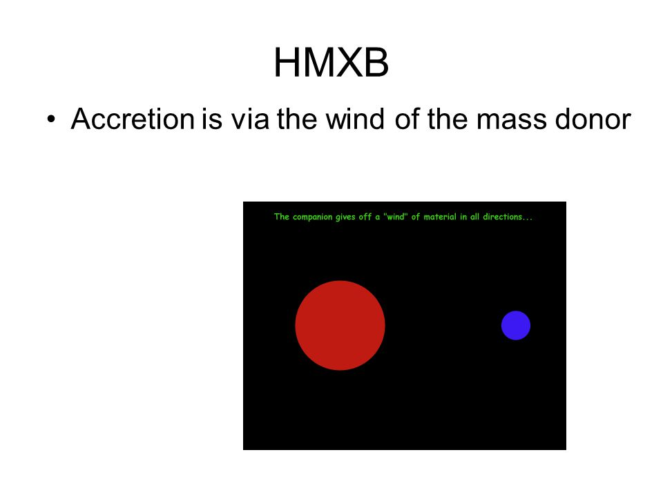 HMXB Accretion is via the wind of the mass donor