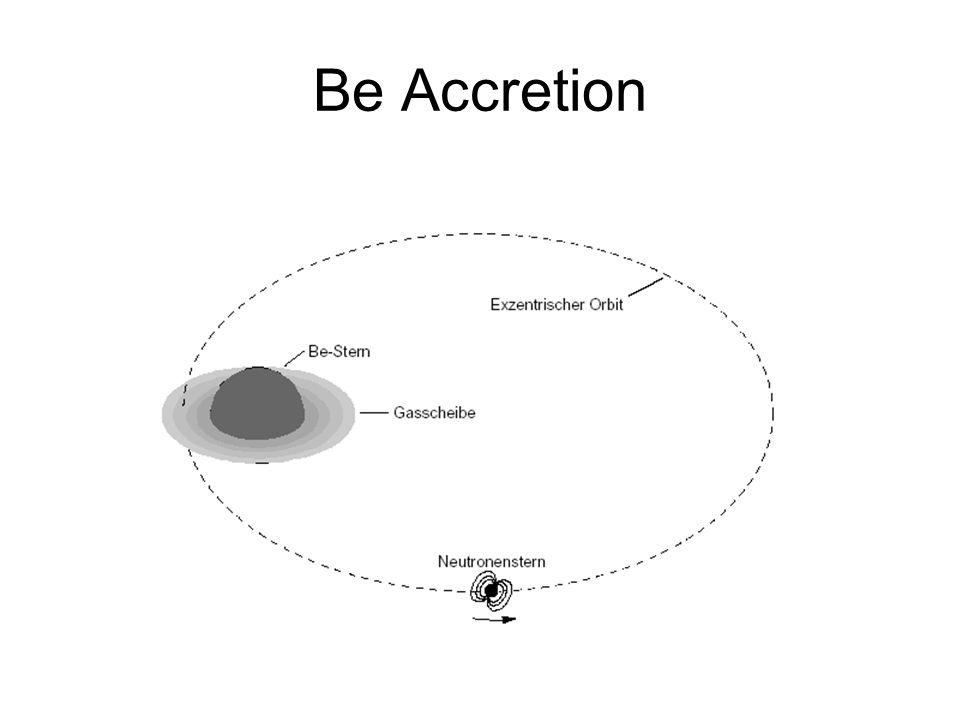 Be Accretion