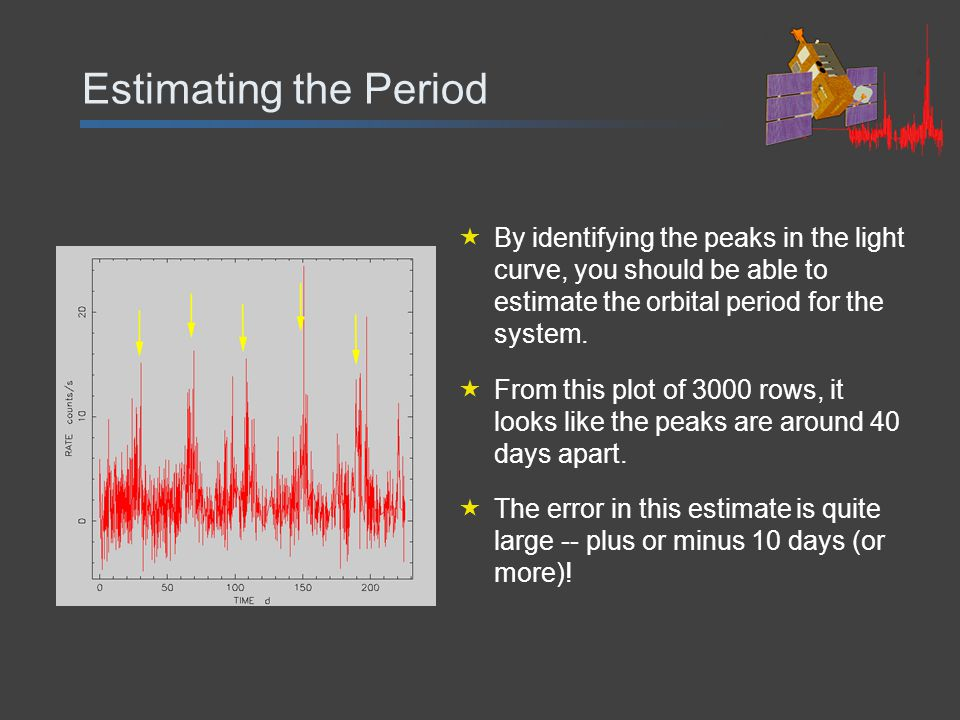 Estimating the Period  By identifying the peaks in the light curve, you should be able to estimate the orbital period for the system.