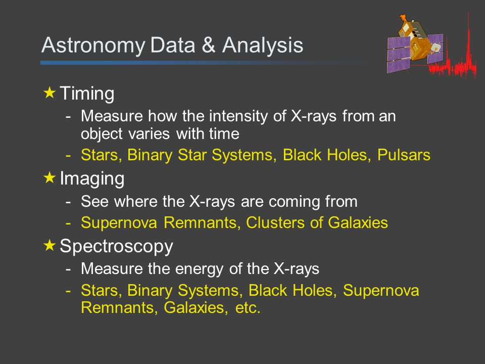 Astronomy Data & Analysis  Timing -Measure how the intensity of X-rays from an object varies with time -Stars, Binary Star Systems, Black Holes, Pulsars  Imaging -See where the X-rays are coming from -Supernova Remnants, Clusters of Galaxies  Spectroscopy -Measure the energy of the X-rays -Stars, Binary Systems, Black Holes, Supernova Remnants, Galaxies, etc.
