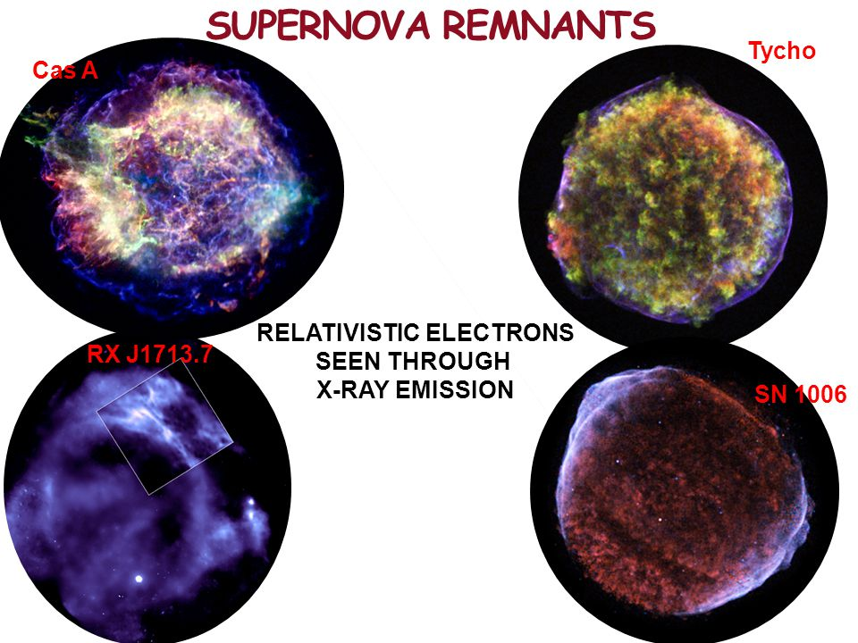 SUPERNOVA REMNANTS Tycho RX J1713.7 SN 1006 Cas A RELATIVISTIC ELECTRONS SEEN THROUGH X-RAY EMISSION