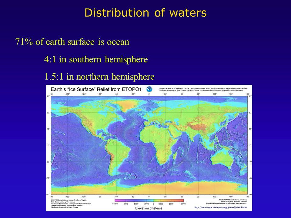 Distribution of waters 71% of earth surface is ocean 4:1 in southern hemisphere 1.5:1 in northern hemisphere