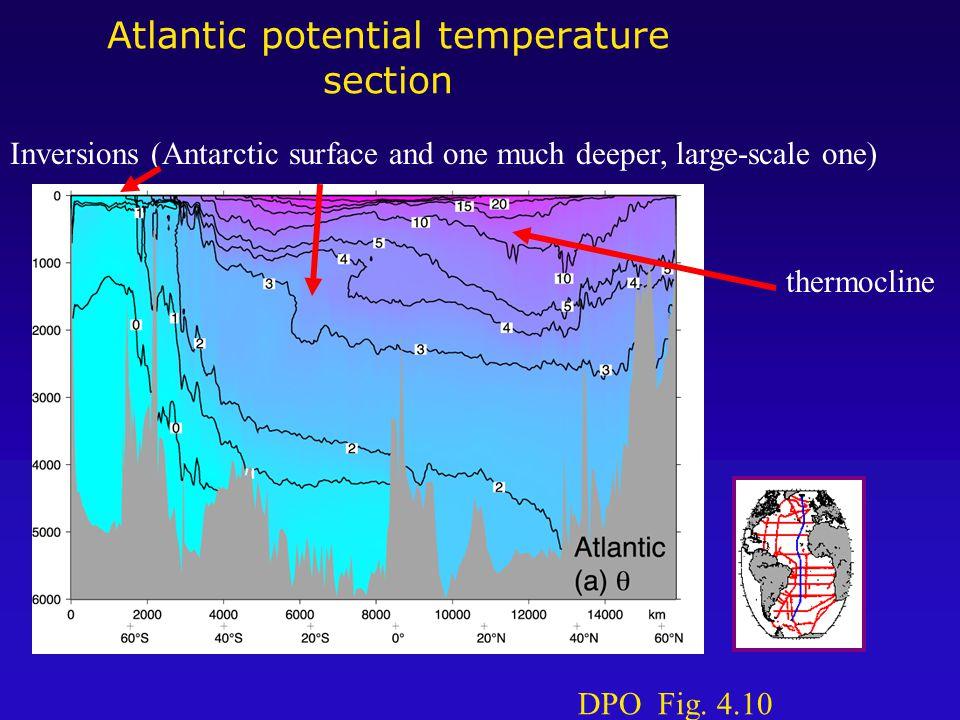 Atlantic salinity section Salinity maximum layers DPO Fig.