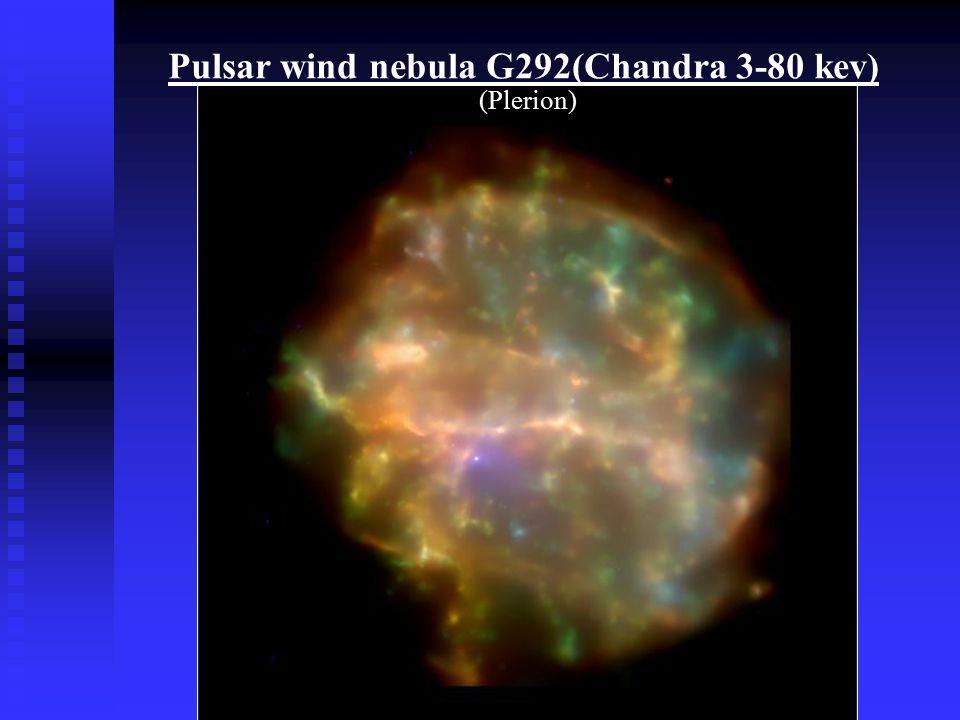 Pulsar wind nebula G292(Chandra 3-80 kev) (Plerion)