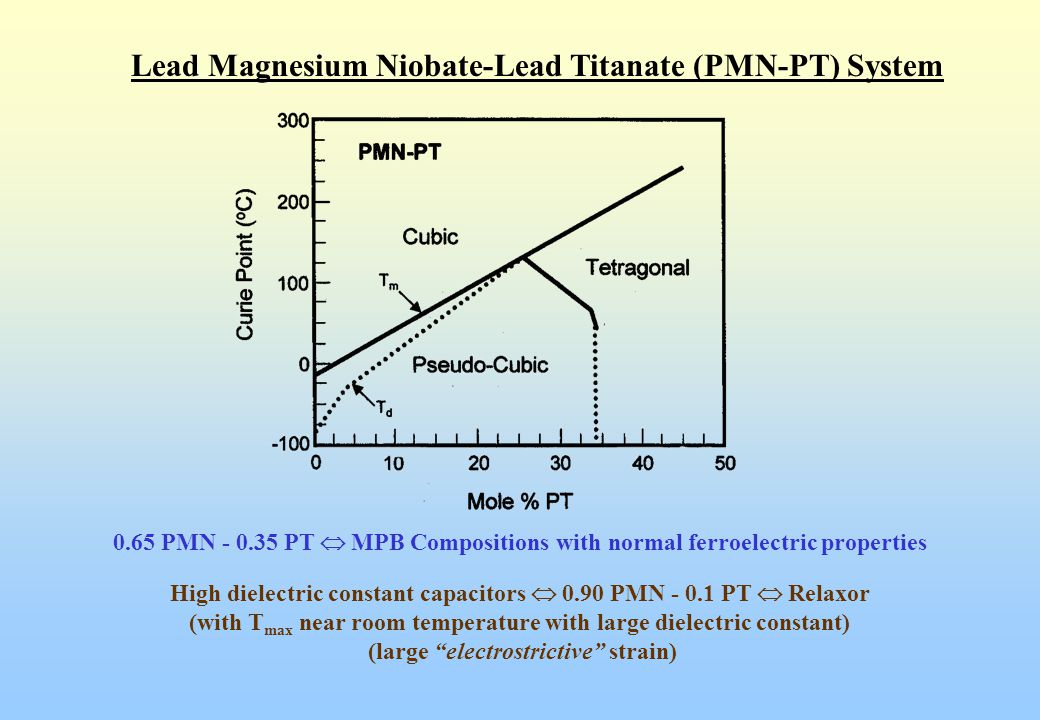 Lead Magnesium Niobate-Lead Titanate (PMN-PT) System 0.65 PMN - 0.35 PT  MPB Compositions with normal ferroelectric properties High dielectric consta