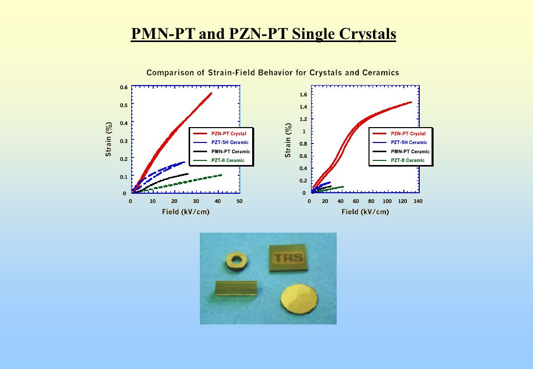 PMN-PT and PZN-PT Single Crystals
