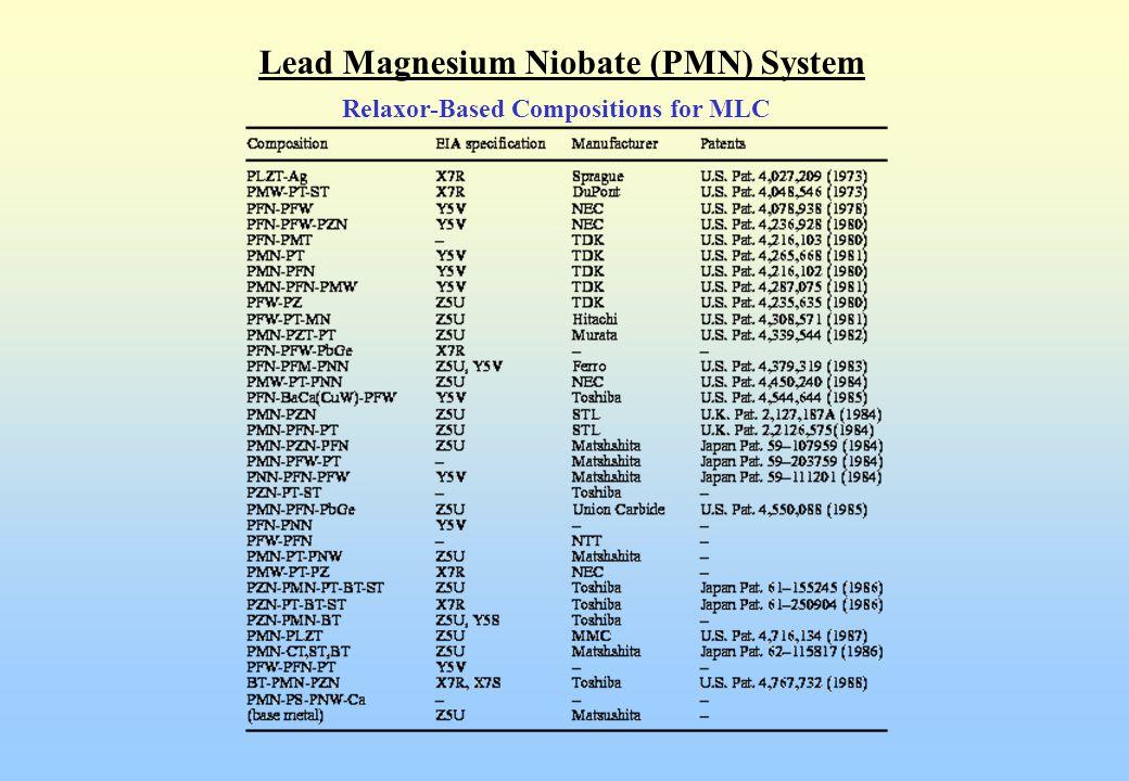 Lead Magnesium Niobate (PMN) System Dark field TEM images showing nano-scale ordered region in disordered matrix PbSc 1/2 Ta 1/2 O 3 Harmer and Bhalla PbMg 1/3 Nb 2/3 O 3 Randall et al.