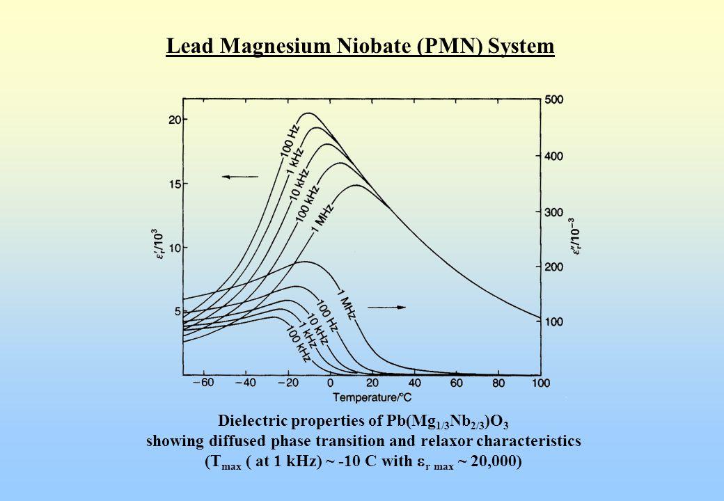 PMN-PT and PZN-PT Single Crystals