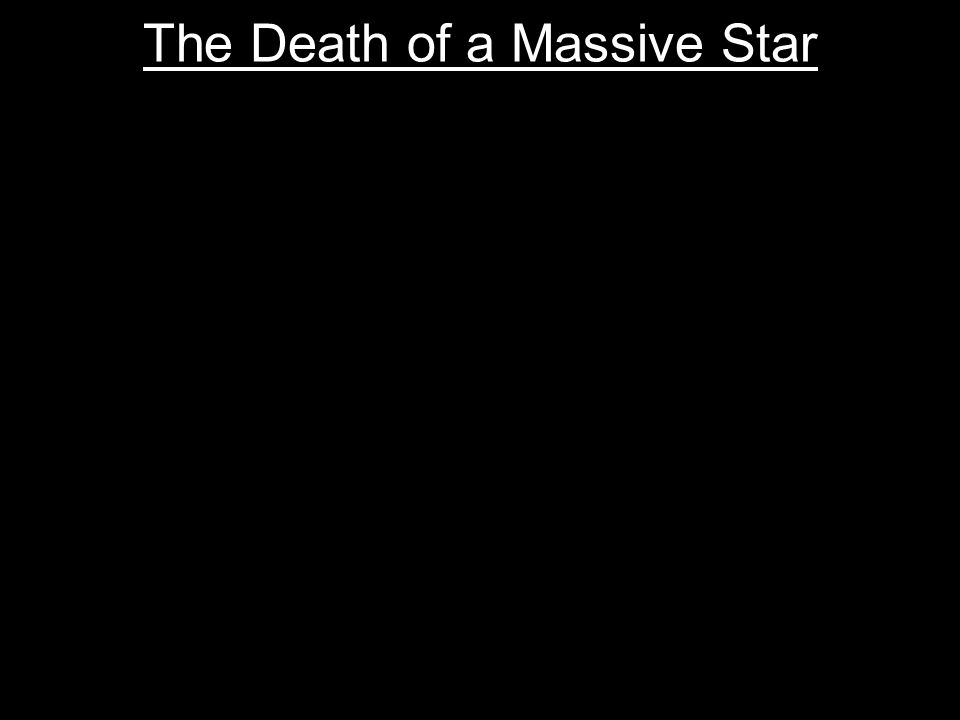 The Death of a Massive Star