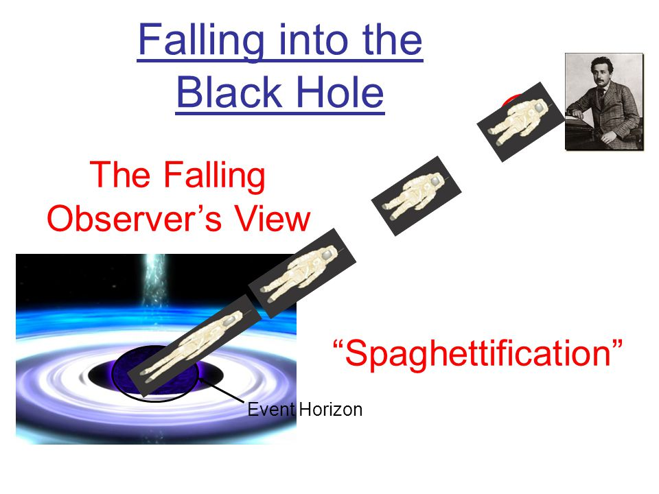 "Falling into the Black Hole Event Horizon The Falling Observer's View ""Spaghettification"""