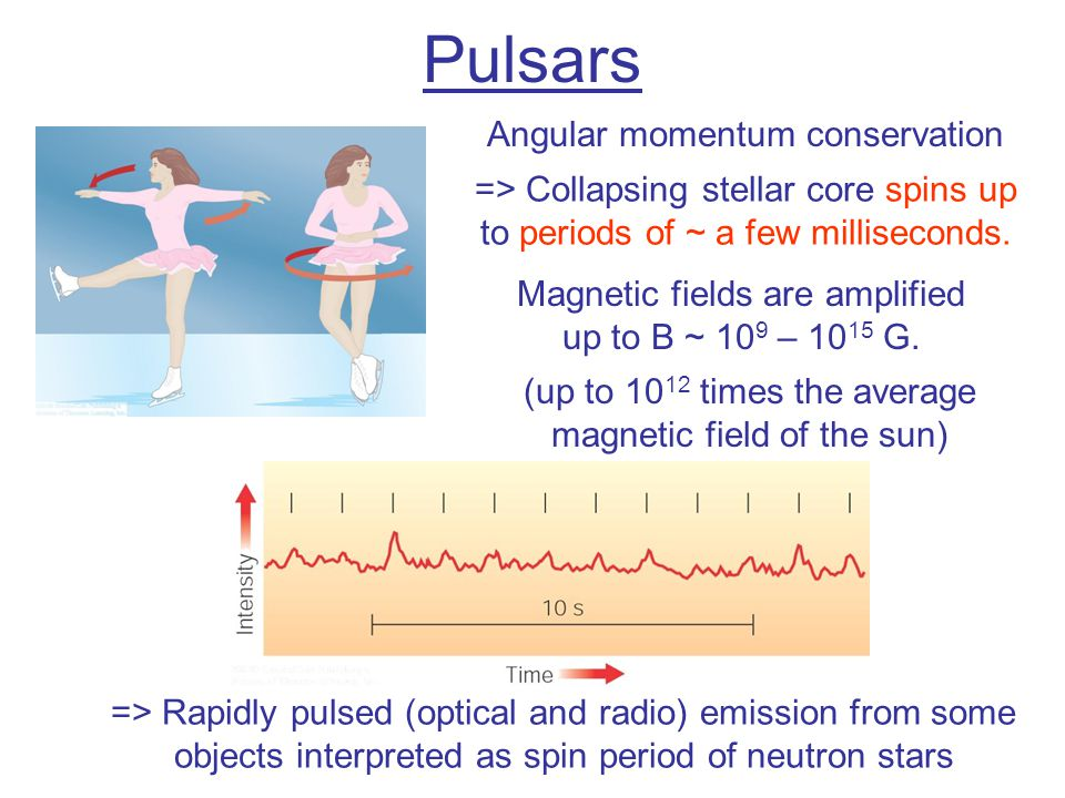 Pulsars => Collapsing stellar core spins up to periods of ~ a few milliseconds. Angular momentum conservation => Rapidly pulsed (optical and radio) em
