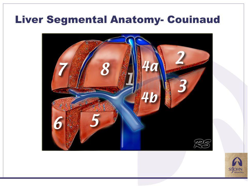 Liver Segmental Anatomy- Couinaud