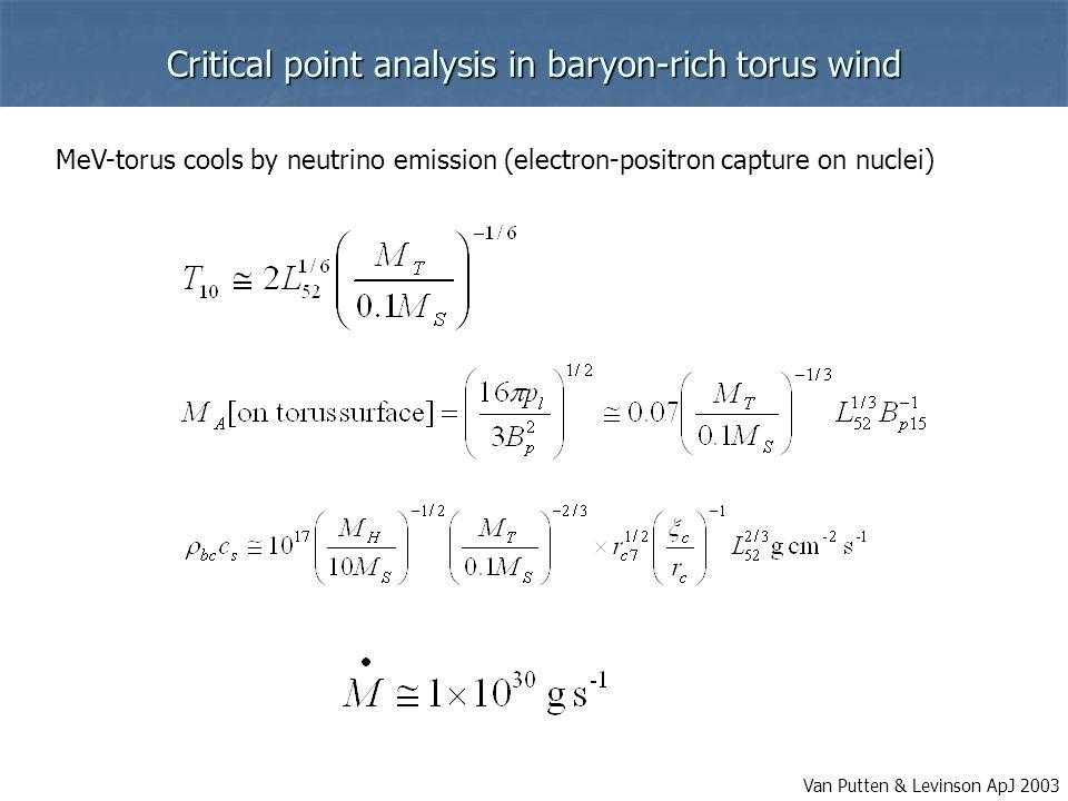 Critical point analysis in baryon-rich torus wind MeV-torus cools by neutrino emission (electron-positron capture on nuclei) Van Putten & Levinson ApJ