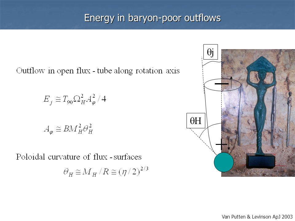Energy in baryon-poor outflows Energy in baryon-poor outflows Van Putten & Levinson ApJ 2003 HH jj