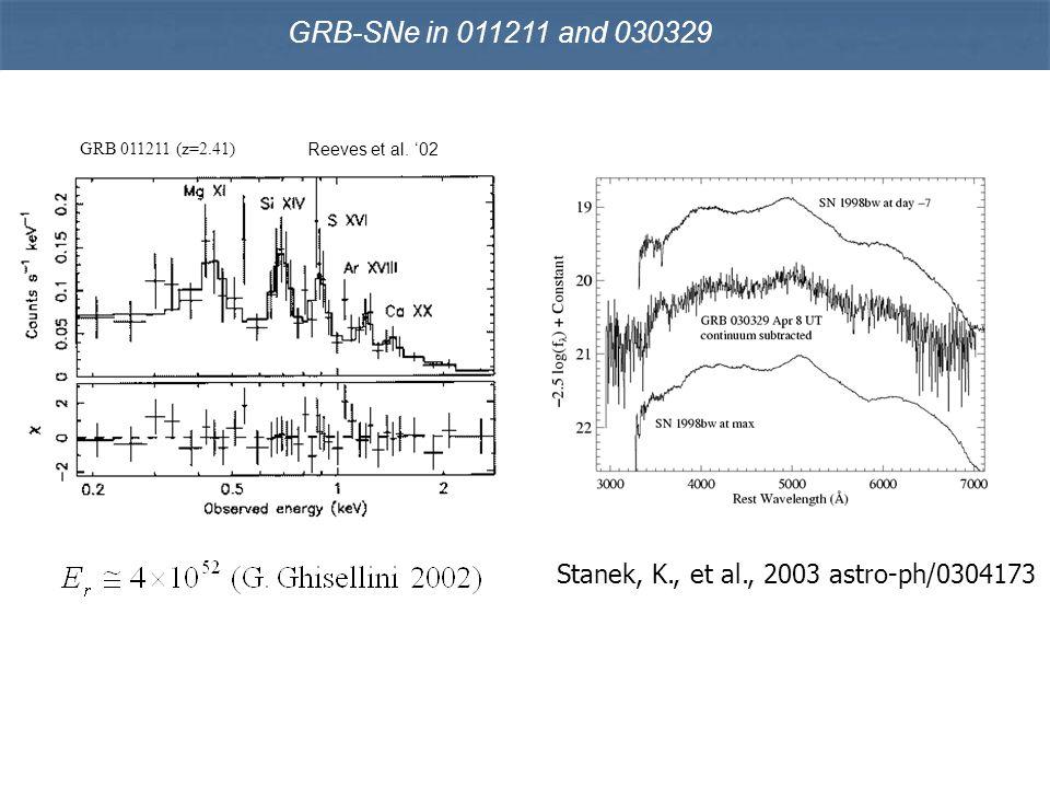 GRB-SNe in 011211 and 030329 Stanek, K., et al., 2003 astro-ph/0304173 GRB 011211 (z=2.41) Reeves et al.