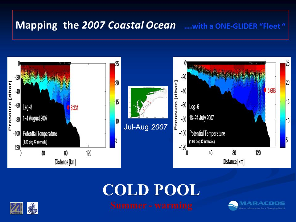 Mapping the 2007 Coastal Ocean ….with a ONE-GLIDER Fleet Jul-Aug 2007 COLD POOL Summer - warming