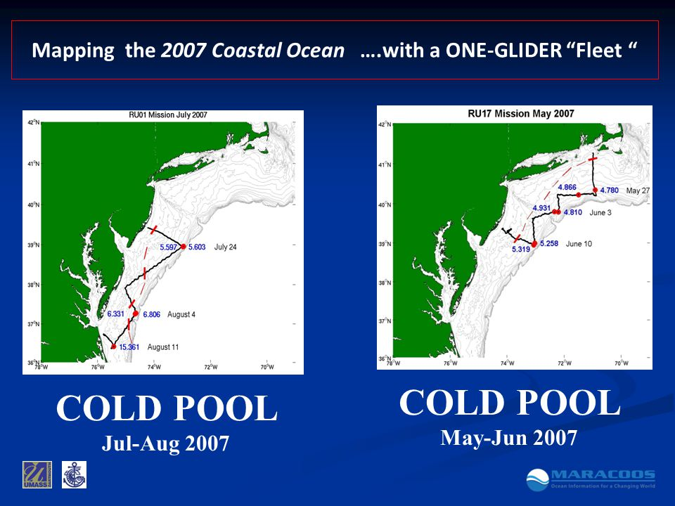COLD POOL May-Jun 2007 COLD POOL Jul-Aug 2007 Mapping the 2007 Coastal Ocean ….with a ONE-GLIDER Fleet