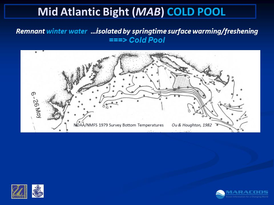 Mid Atlantic Bight (MAB) COLD POOL Ou & Houghton, 1982NOAA/NMFS 1979 Survey Bottom Temperatures Remnant winter water … i solated by springtime surface