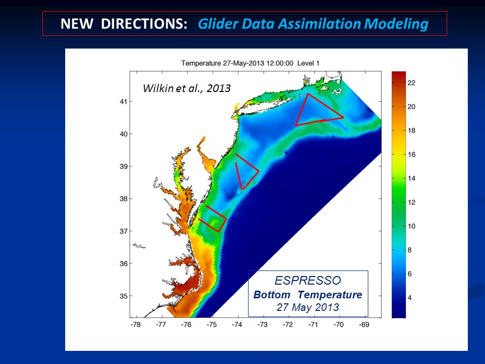 ESPRESSO Bottom Temperature 27 May 2013 Wilkin et al., 2013 NEW DIRECTIONS: Glider Data Assimilation Modeling