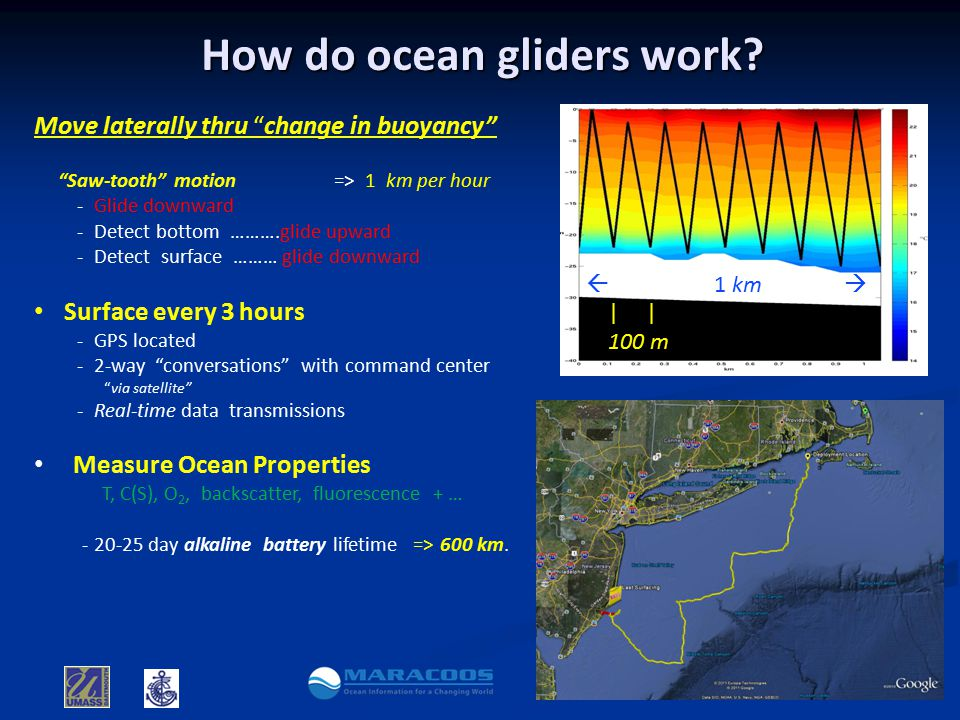 How do ocean gliders work.