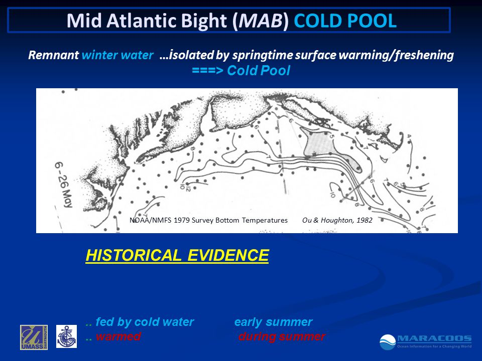 Mid Atlantic Bight (MAB) COLD POOL Ou & Houghton, 1982NOAA/NMFS 1979 Survey Bottom Temperatures Remnant winter water … i solated by springtime surface warming/freshening ===> Cold Pool HISTORICAL EVIDENCE..