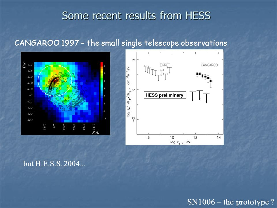SN1006 – the prototype . CANGAROO 1997 – the small single telescope observations but H.E.S.S.