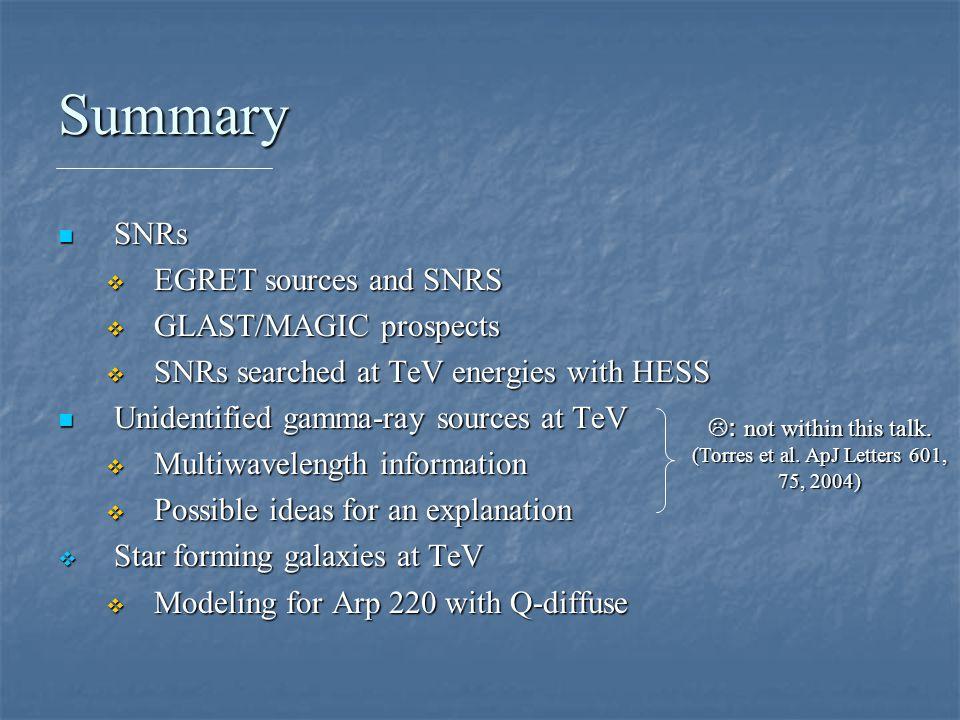Gamma-rays from Supernova Remants Torres et al.