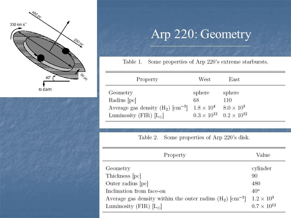 Arp 220: Geometry