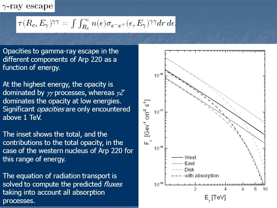 Opacities to gamma-ray escape in the different components of Arp 220 as a function of energy. At the highest energy, the opacity is dominated by  pr