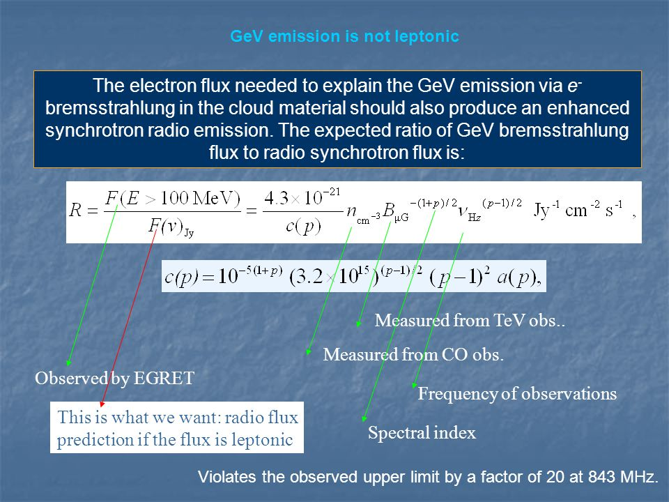 The electron flux needed to explain the GeV emission via e - bremsstrahlung in the cloud material should also produce an enhanced synchrotron radio emission.