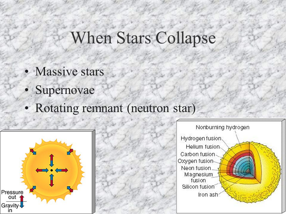 When Stars Collapse Massive stars Supernovae Rotating remnant (neutron star)