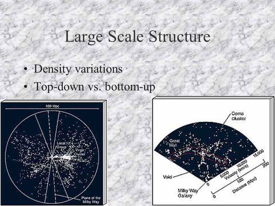 Large Scale Structure Density variations Top-down vs. bottom-up