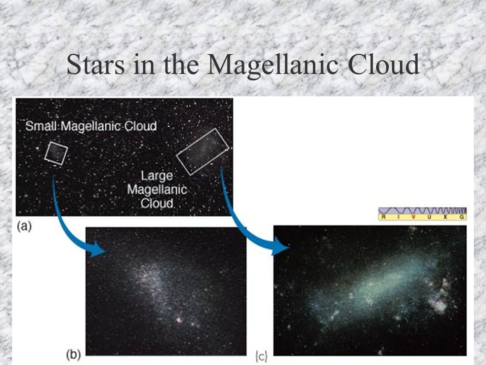 Hubble Expansion Law