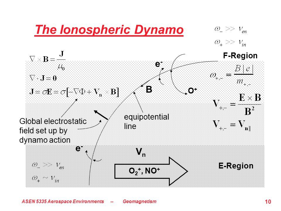 ASEN 5335 Aerospace Environments -- Geomagnetism 10 The Ionospheric Dynamo e-e- e-e- O+O+ B O 2 +, NO + VnVn equipotential line Global electrostatic field set up by dynamo action F-Region E-Region
