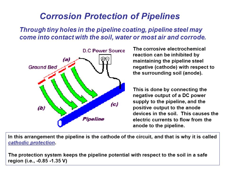 Through tiny holes in the pipeline coating, pipeline steel may come into contact with the soil, water or most air and corrode. Corrosion Protection of