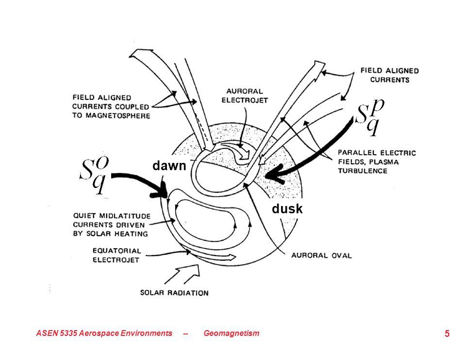 ASEN 5335 Aerospace Environments -- Geomagnetism 5 dusk dawn