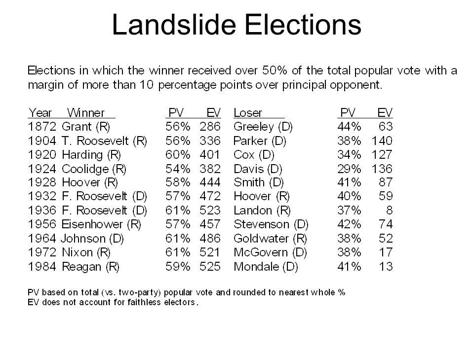 Landslide Elections