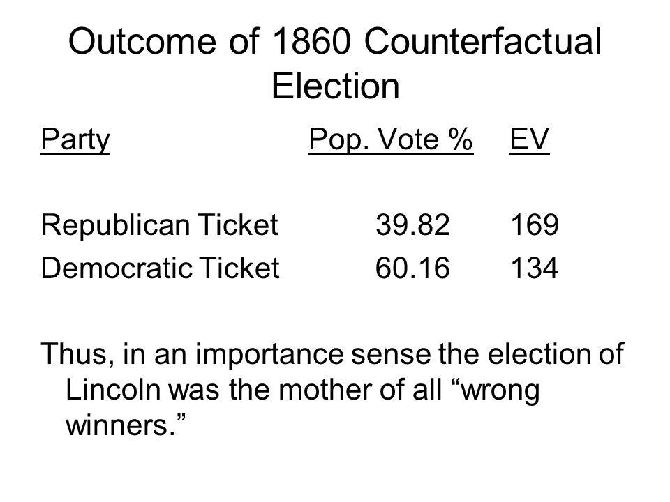 Outcome of 1860 Counterfactual Election PartyPop. Vote %EV Republican Ticket39.82169 Democratic Ticket60.16134 Thus, in an importance sense the electi