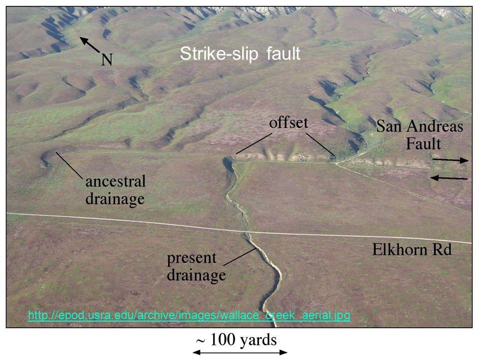 http://epod.usra.edu/archive/images/wallace_creek_aerial.jpg Strike-slip fault