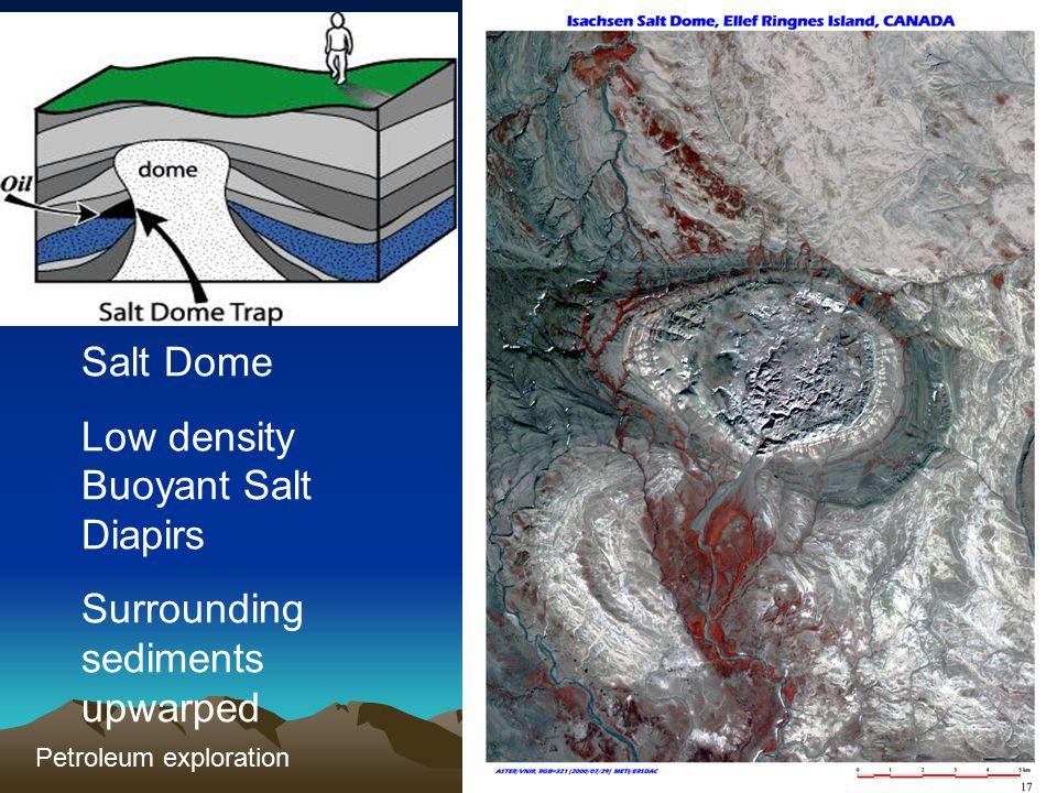 Salt Dome Low density Buoyant Salt Diapirs Surrounding sediments upwarped Petroleum exploration