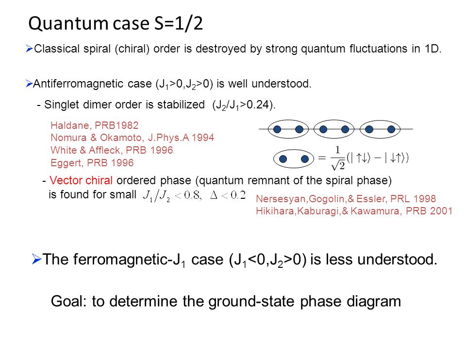 Quantum case S=1/2  Antiferromagnetic case (J 1 >0,J 2 >0) is well understood.