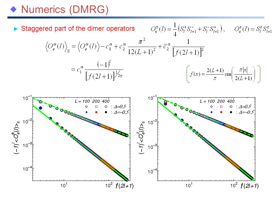 Numerics (DMRG) Staggered part of the dimer operators