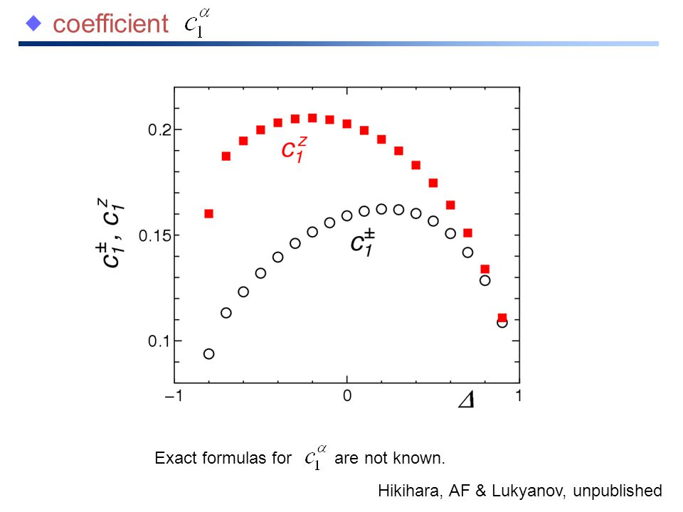 coefficient Exact formulas for are not known. Hikihara, AF & Lukyanov, unpublished