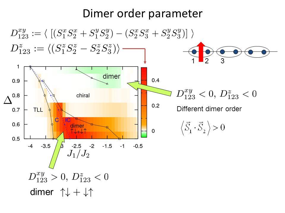 Dimer order parameter Different dimer order dimer 123