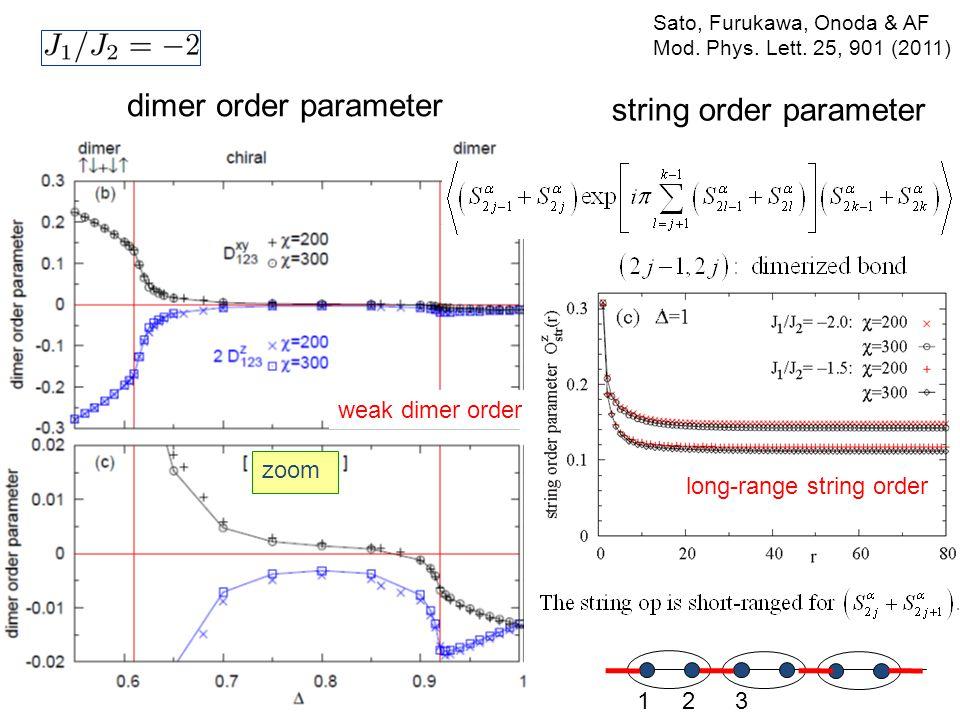 zoom weak dimer order string order parameter dimer order parameter 123 long-range string order Sato, Furukawa, Onoda & AF Mod.