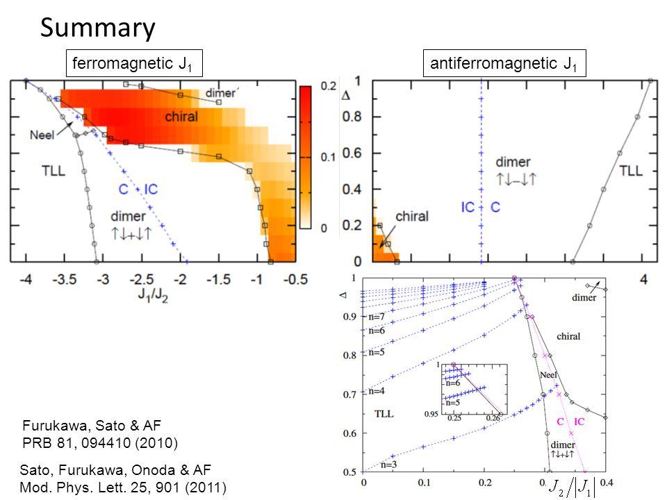 Summary ferromagnetic J 1 antiferromagnetic J 1 Sato, Furukawa, Onoda & AF Mod.