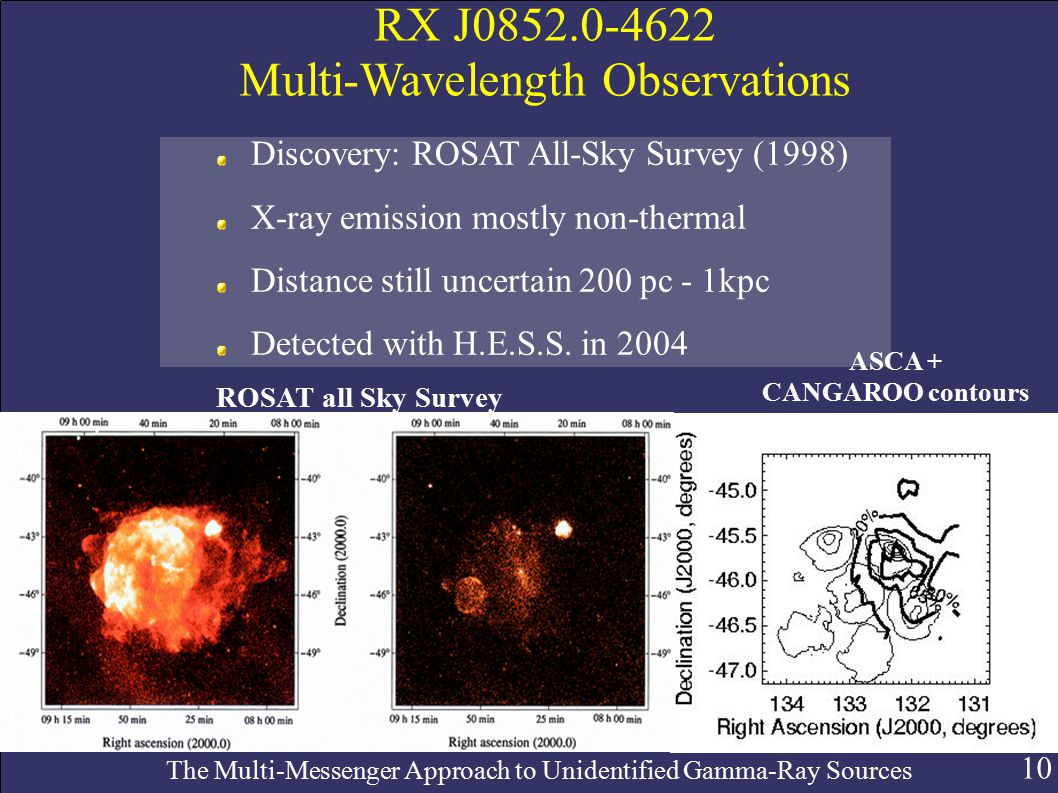 10 The Multi-Messenger Approach to Unidentified Gamma-Ray Sources RX J0852.0-4622 Multi-Wavelength Observations Discovery: ROSAT All-Sky Survey (1998) X-ray emission mostly non-thermal Distance still uncertain 200 pc - 1kpc Detected with H.E.S.S.