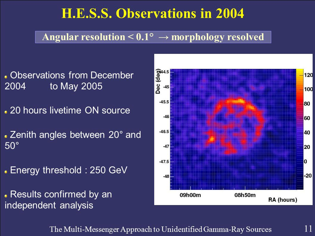11 The Multi-Messenger Approach to Unidentified Gamma-Ray Sources H.E.S.S.